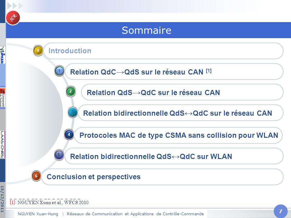 Sommaire Introduction Relation QdC→QdS sur le réseau CAN [1]